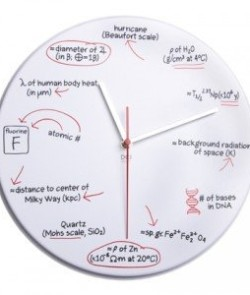DCI-Science-Quiz-Wall-Clock-0